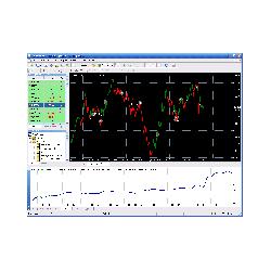 Торговый эксперт MQLSignalExplorer на MetaTrader 4 для Forex