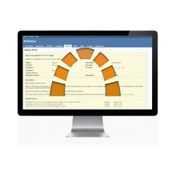 Система учета задач «Redmine Premium Unlim»