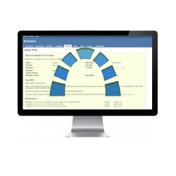 Система учета задач «Redmine Standard Unlim»